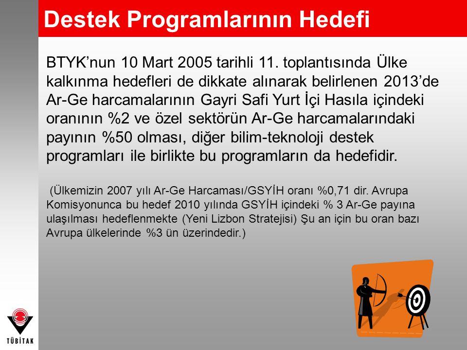 BTYK'nun 10 Mart 2005 tarihli 11. toplantısında Ülke kalkınma hedefleri de dikkate alınarak belirlenen 2013'de Ar-Ge harcamalarının Gayri Safi Yurt İç