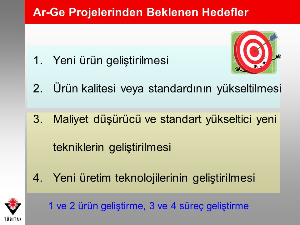 Ar-Ge Projelerinden Beklenen Hedefler 1.Yeni ürün geliştirilmesi 2.Ürün kalitesi veya standardının yükseltilmesi 3.Maliyet düşürücü ve standart yüksel