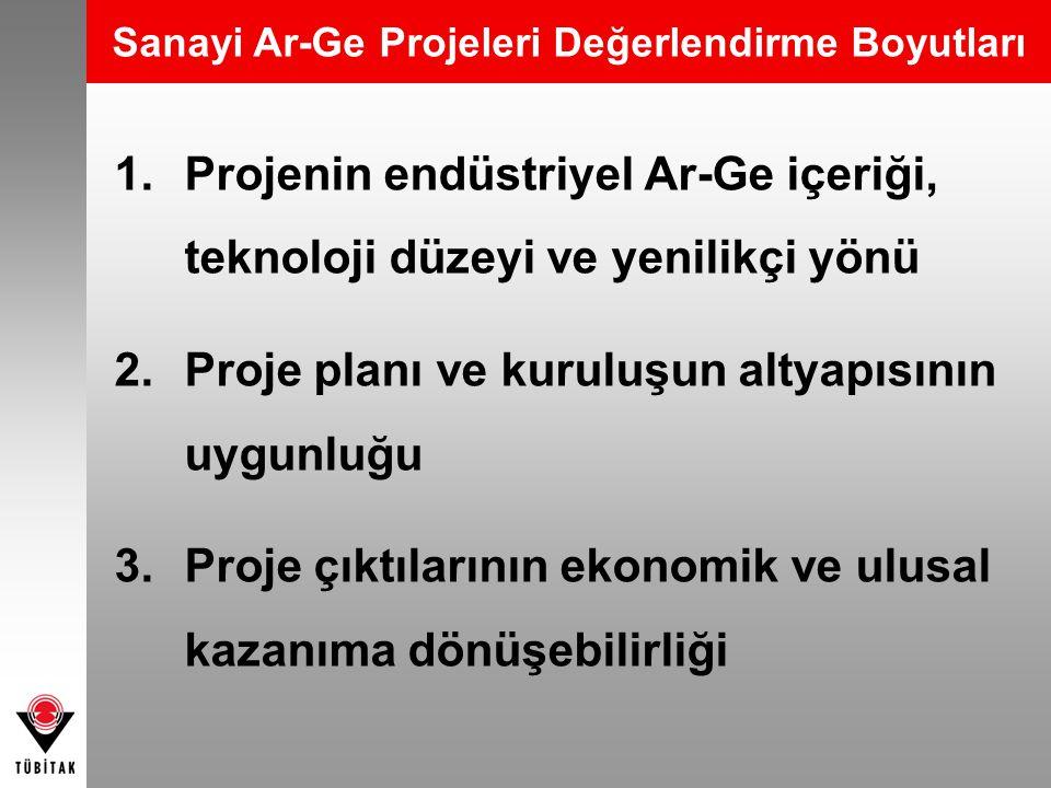Sanayi Ar-Ge Projeleri Değerlendirme Boyutları 1.Projenin endüstriyel Ar-Ge içeriği, teknoloji düzeyi ve yenilikçi yönü 2.Proje planı ve kuruluşun alt