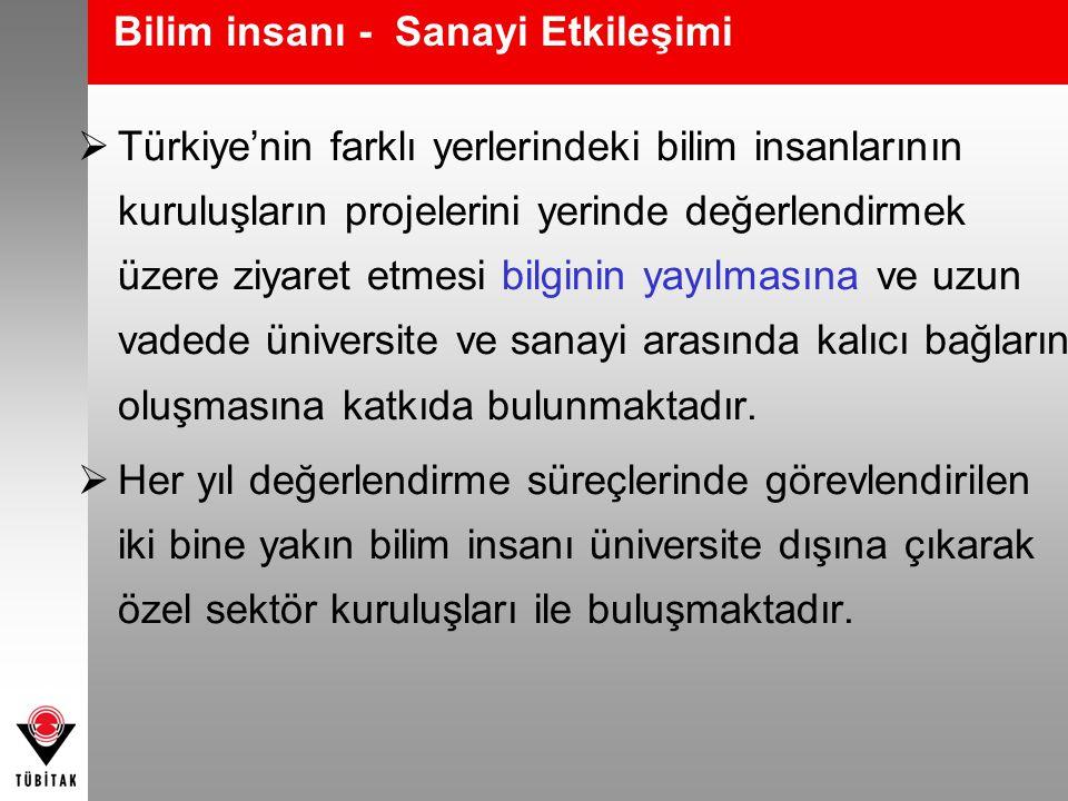 Bilim insanı - Sanayi Etkileşimi  Türkiye'nin farklı yerlerindeki bilim insanlarının kuruluşların projelerini yerinde değerlendirmek üzere ziyaret et