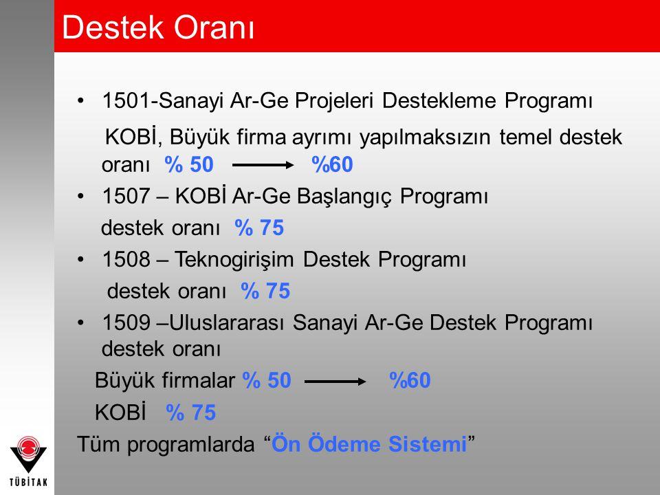 1501-Sanayi Ar-Ge Projeleri Destekleme Programı KOBİ, Büyük firma ayrımı yapılmaksızın temel destek oranı % 50 %60 1507 – KOBİ Ar-Ge Başlangıç Program