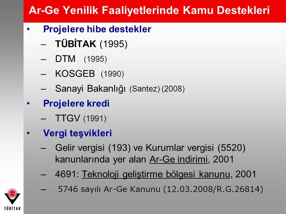 Ar-Ge Yenilik Faaliyetlerinde Kamu Destekleri Projelere hibe destekler –TÜBİTAK (1995) –DTM (1995) –KOSGEB (1990) –Sanayi Bakanlığı (Santez) (2008) Pr