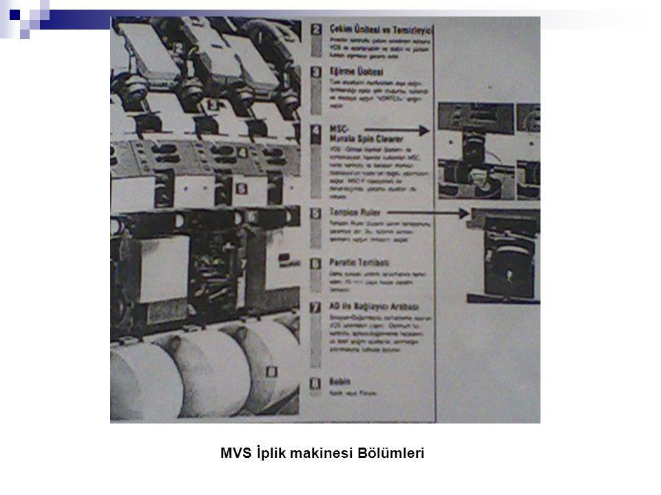 MVS İplik makinesi Bölümleri