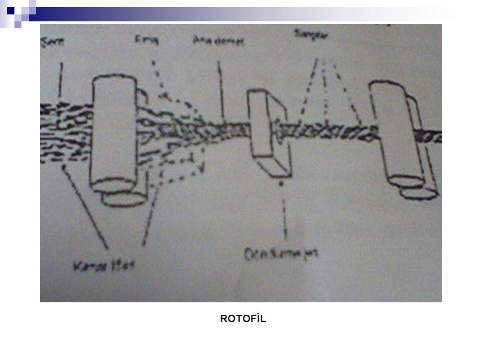 KAYNAKLAR Kürşat TONGUR; Bitirme projesi 'Hava Jetli İplikçilik Sistemleri' (2004) Ders Notları; Barlas KÜRŞAT; 'Hava Jetli İplik Makinelerinde İplik Oluşumu' (2000) Danışman; Doç.