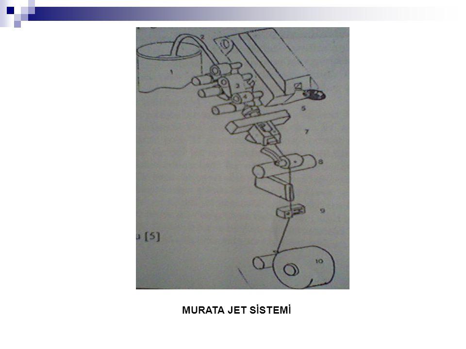 A(mm)B(mm)C(mm)İşlenen Materyalİplik Numarası Tex Nm Ne 3734–3671–73%100166–42 6–24 10–40 4439–4383–87%100 Sentetik(38mm) Ve Sentetik/Pamuk Karışımı 166-20 6-48 10-80 5252–58104–110%100 Sentetik(51mm)166-20 6-48 10-80 MJS Çekim Sisteminin Kullanılan Hammaddeye Göre Uygun Ekartman ayarları