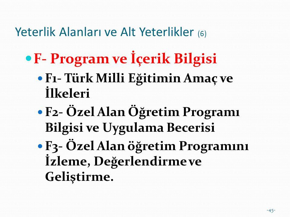 -45- Yeterlik Alanları ve Alt Yeterlikler (6) F- Program ve İçerik Bilgisi F1- Türk Milli Eğitimin Amaç ve İlkeleri F2- Özel Alan Öğretim Programı Bil
