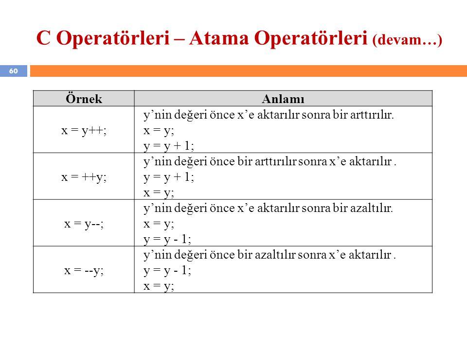 60 C Operatörleri – Atama Operatörleri (devam…) ÖrnekAnlamı x = y++; y'nin değeri önce x'e aktarılır sonra bir arttırılır. x = y; y = y + 1; x = ++y;