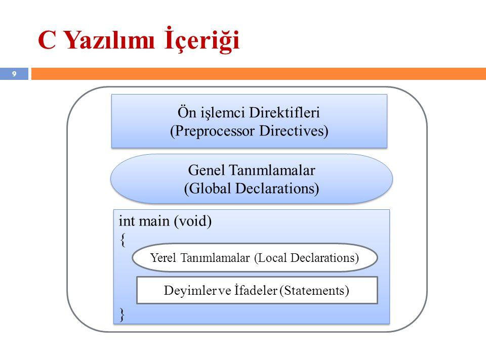 C Yazılımı İçeriği 9 Ön işlemci Direktifleri (Preprocessor Directives) Ön işlemci Direktifleri (Preprocessor Directives) Genel Tanımlamalar (Global De
