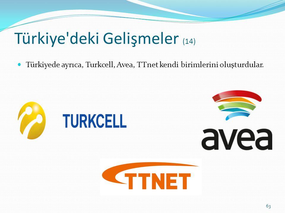 Türkiye'deki Gelişmeler (14) Türkiyede ayrıca, Turkcell, Avea, TTnet kendi birimlerini oluşturdular. 63