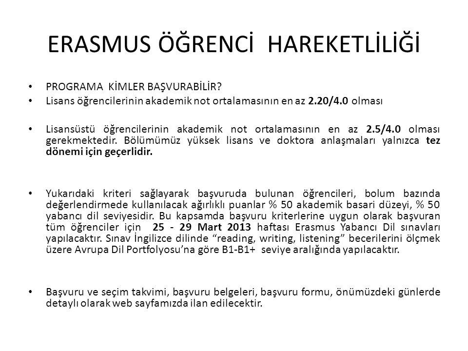 BAŞVURU TARİHLERİ 2013-2014 Akademik Yılında Erasmus Öğrenci Öğrenim Hareketliliği kapsamında yurtdışına gitmek isteyen öğrenciler için başvuru tarihleri 18 Şubat – 6 Mart 2013 olarak belirlenmiştir.