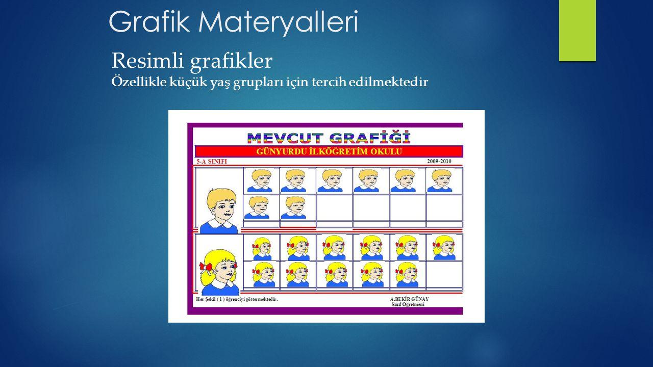 Grafik Materyalleri Resimli grafikler Özellikle küçük yaş grupları için tercih edilmektedir