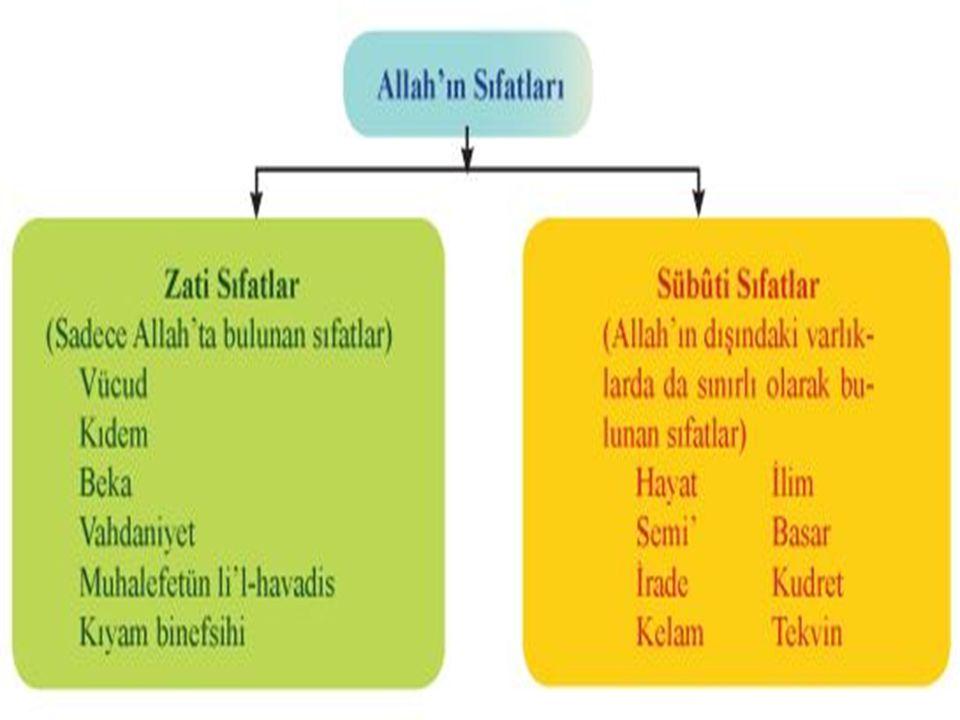 Allah Teâlâ nın bilfiil yaratması, yoktan var etmesi demektir.