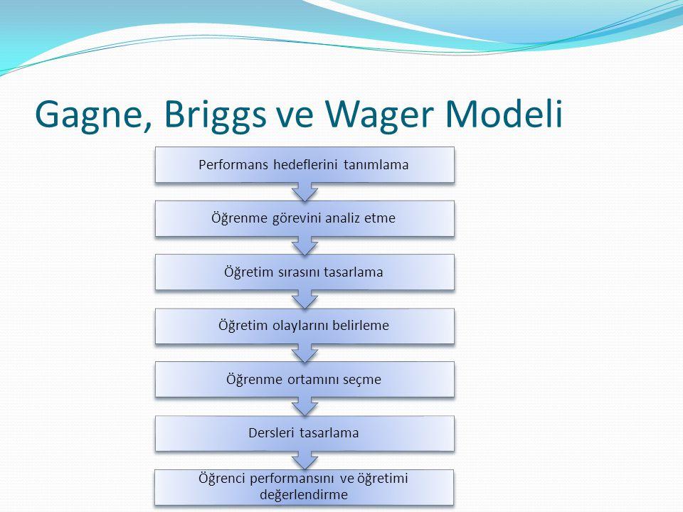 Gagne, Briggs ve Wager Modeli Öğrenci performansını ve öğretimi değerlendirme Dersleri tasarlama Öğrenme ortamını seçme Öğretim olaylarını belirleme Ö