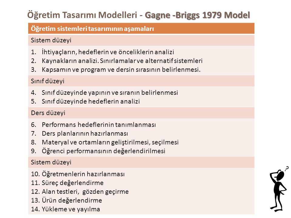 Gagne -Briggs 1979 Model Öğretim Tasarımı Modelleri - Gagne -Briggs 1979 Model Öğretim sistemleri tasarımının aşamaları Sistem düzeyi 1.İhtiyaçların,