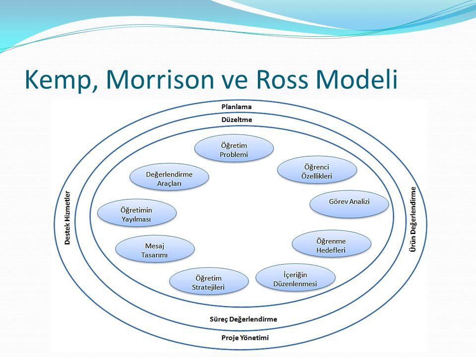 Kemp, Morrison ve Ross Modeli