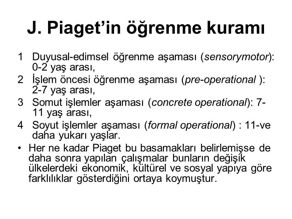 J. Piaget'in öğrenme kuramı 1Duyusal-edimsel öğrenme aşaması (sensorymotor): 0-2 yaş arası, 2İşlem öncesi öğrenme aşaması (pre-operational ): 2-7 yaş