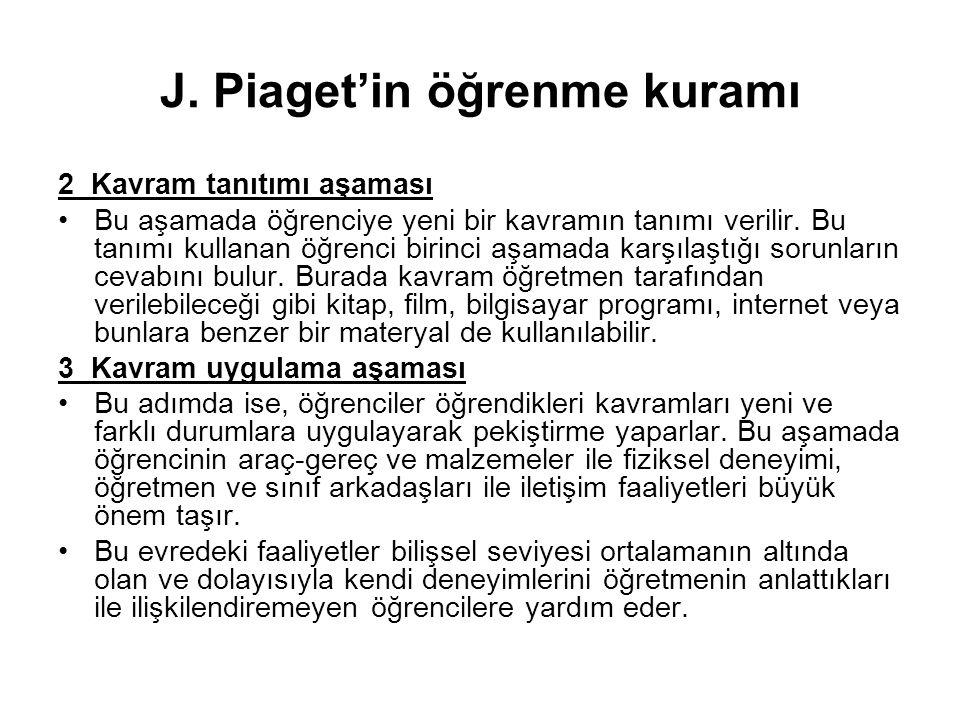 J. Piaget'in öğrenme kuramı 2 Kavram tanıtımı aşaması Bu aşamada öğrenciye yeni bir kavramın tanımı verilir. Bu tanımı kullanan öğrenci birinci aşamad