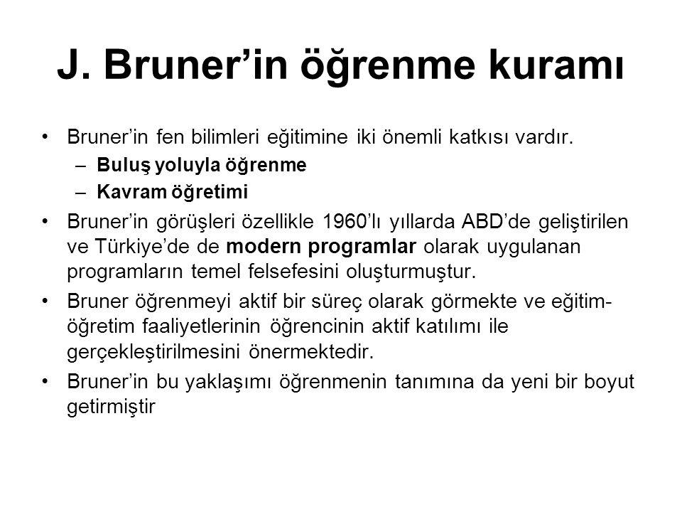 J. Bruner'in öğrenme kuramı Bruner'in fen bilimleri eğitimine iki önemli katkısı vardır. –Buluş yoluyla öğrenme –Kavram öğretimi Bruner'in görüşleri ö