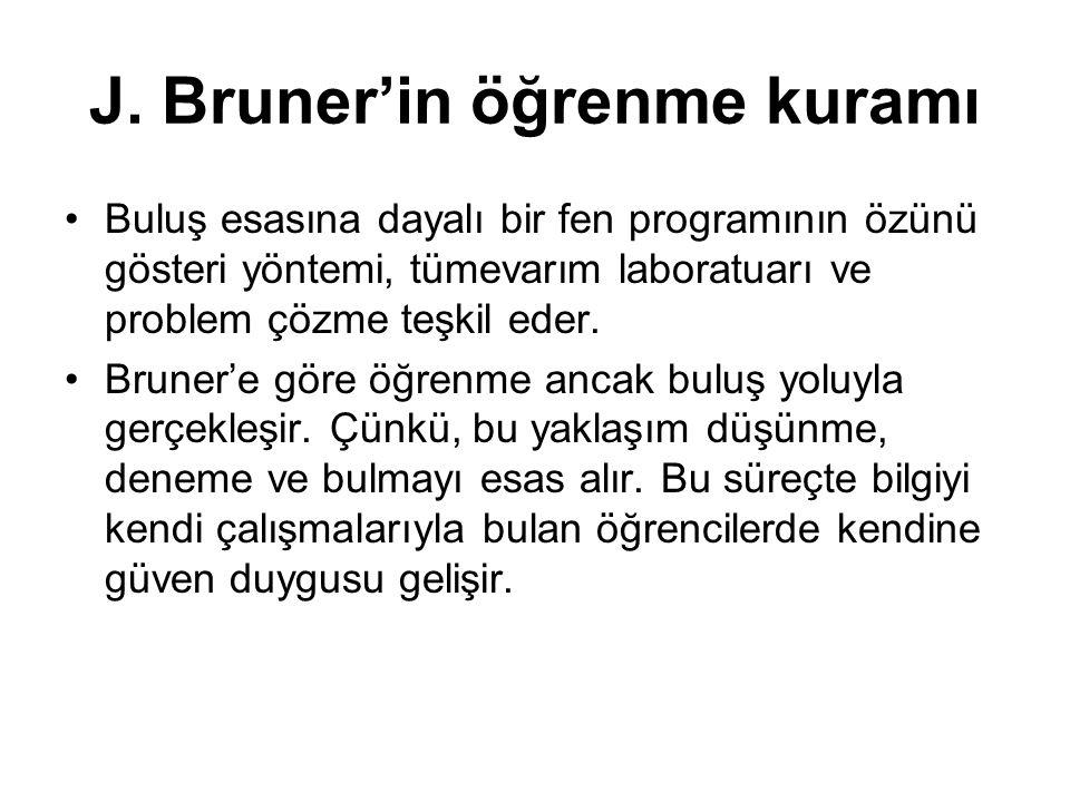 J. Bruner'in öğrenme kuramı Buluş esasına dayalı bir fen programının özünü gösteri yöntemi, tümevarım laboratuarı ve problem çözme teşkil eder. Bruner