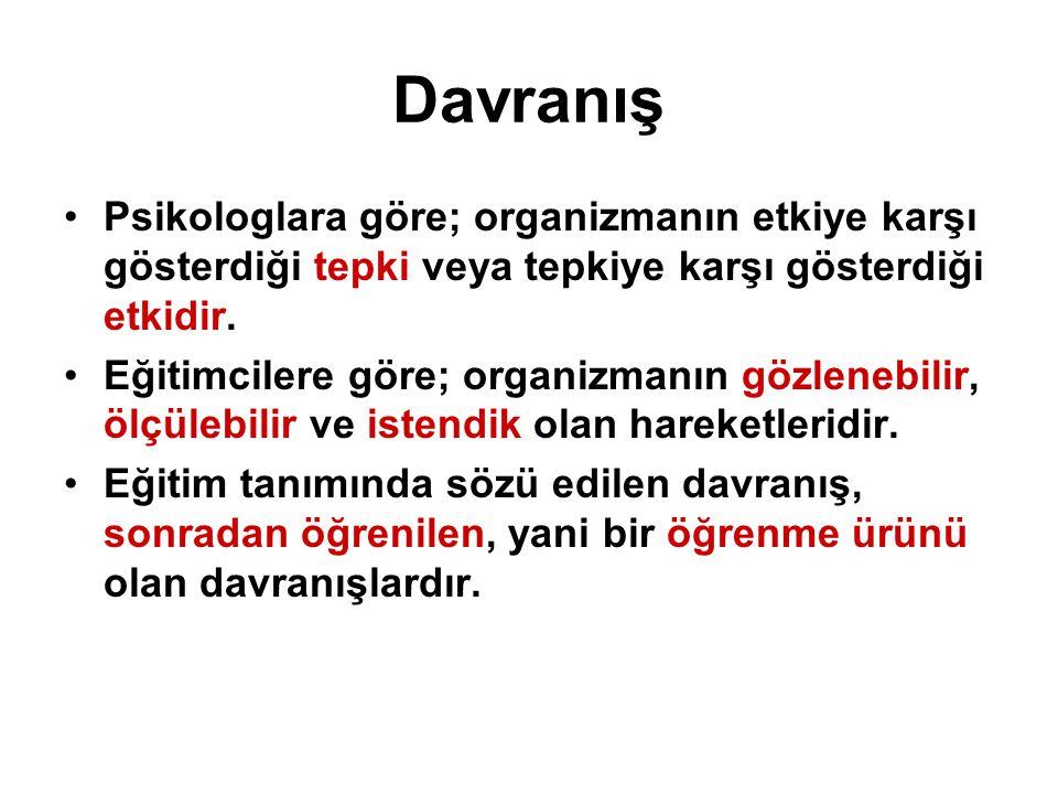 Kaynaklar Nevin Saylan (2010).Eğitim Bilimine Giriş.