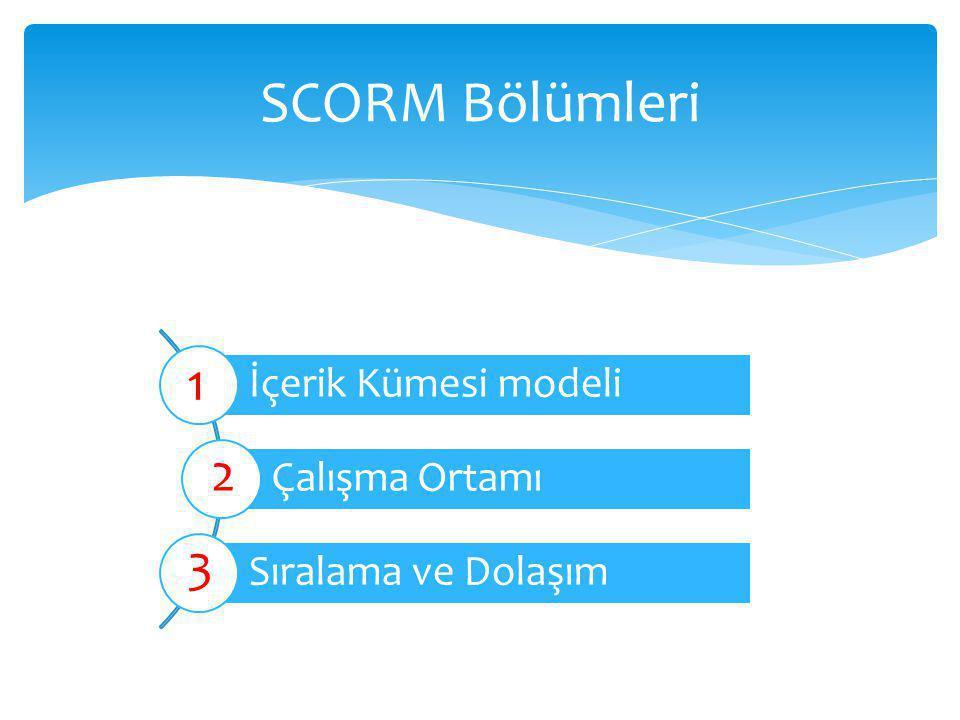 İçerik Kümesi modeli Çalışma Ortamı Sıralama ve Dolaşım SCORM Bölümleri 1 2 3
