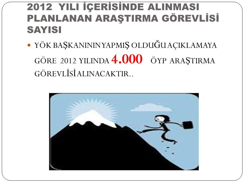 2012 YILI İÇERİSİNDE ALINMASI PLANLANAN ARAŞTIRMA GÖREVLİSİ SAYISI YÖK BA Ş KANININ YAPMI Ş OLDU Ğ U AÇIKLAMAYA GÖRE 2012 YILINDA 4.000 ÖYP ARA Ş TIRM