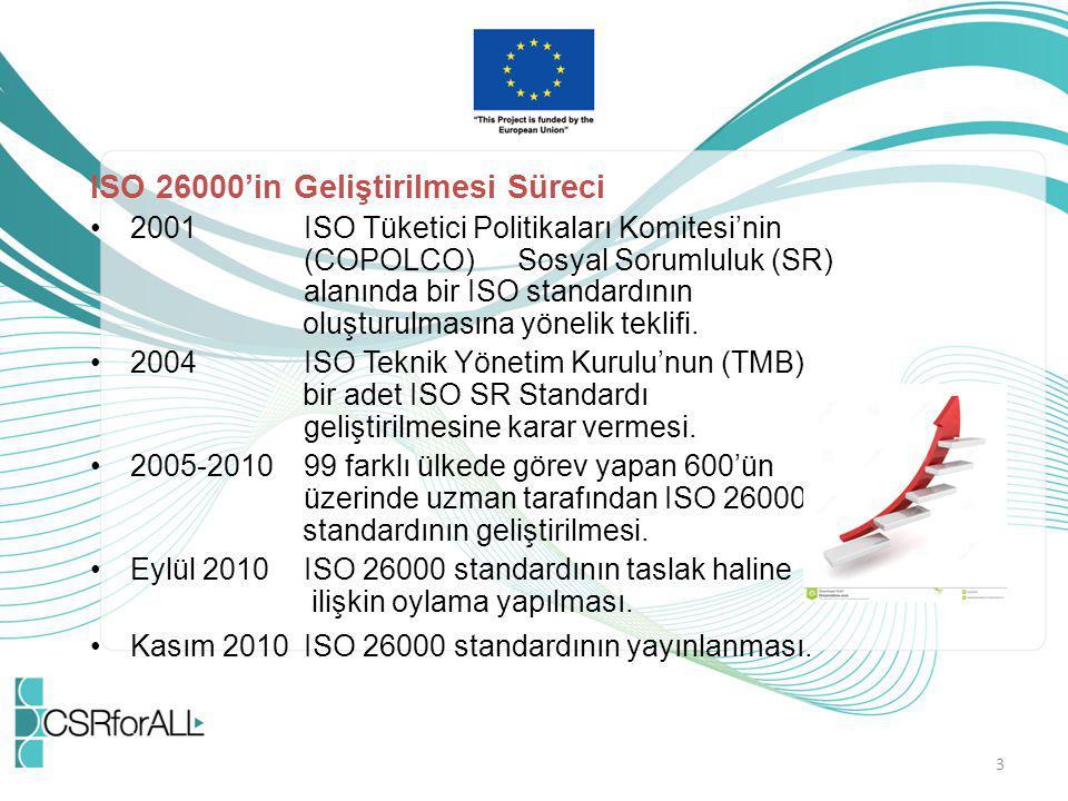 3 ISO 26000'in Geliştirilmesi Süreci 2001ISO Tüketici Politikaları Komitesi'nin (COPOLCO) Sosyal Sorumluluk (SR) alanında bir ISO standardının oluştur