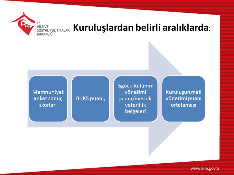 Kuruluşlardan belirli aralıklarda ; Memnuniyet anket sonuç skorları BHKS puanı, İşgücü kulanım yönetimi puanı/mesleki yeterlilik belgeleri Kuruluşun m