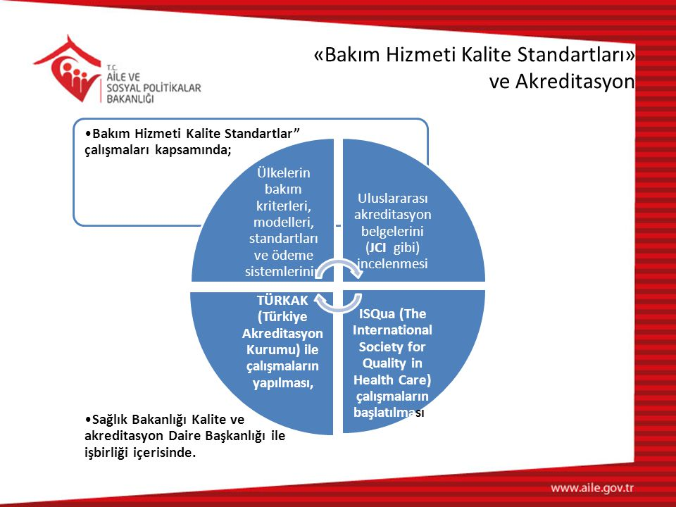 """«Bakım Hizmeti Kalite Standartları» ve Akreditasyon Bakım Hizmeti Kalite Standartlar"""" çalışmaları kapsamında; Sağlık Bakanlığı Kalite ve akreditasyon"""