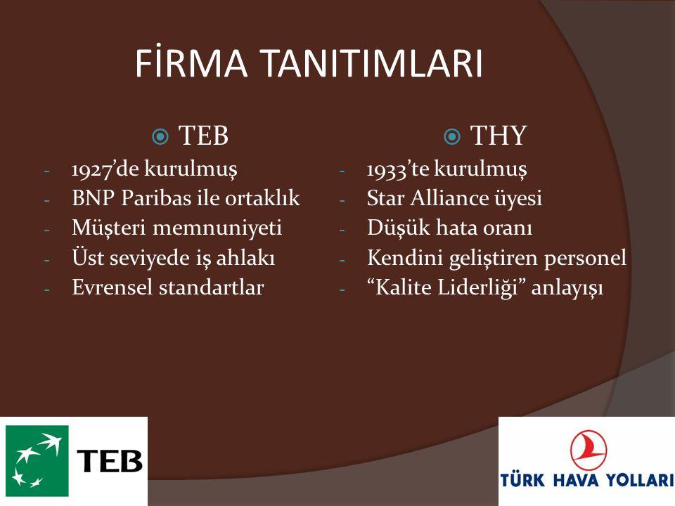 FİRMA TANITIMLARI  TEB - 1927'de kurulmuş - BNP Paribas ile ortaklık - Müşteri memnuniyeti - Üst seviyede iş ahlakı - Evrensel standartlar  THY - 19