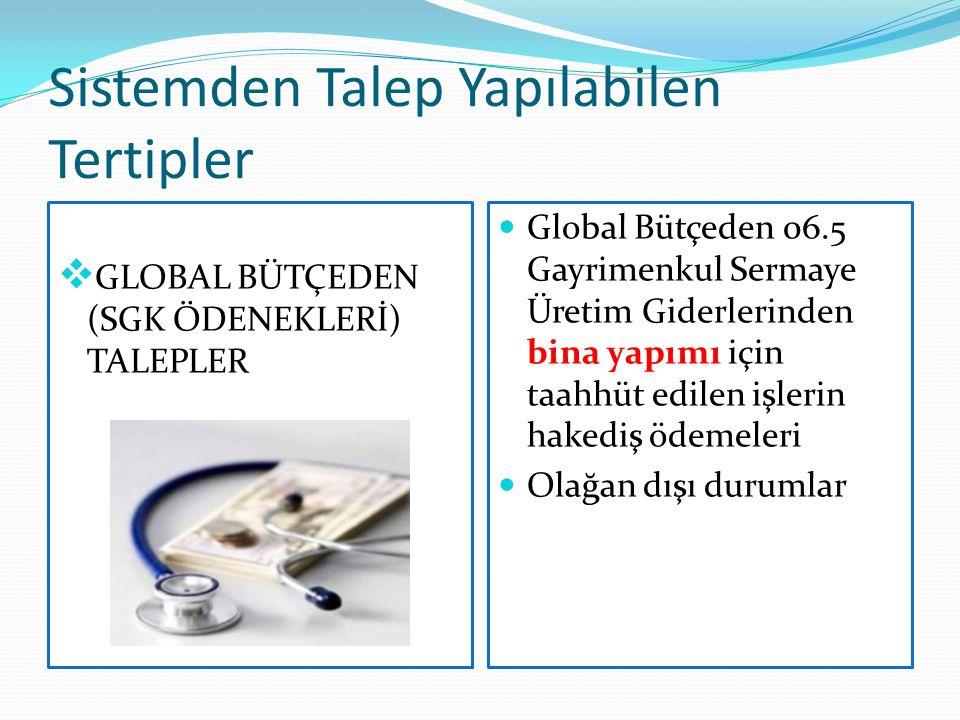 Sistemden Talep Yapılabilen Tertipler  GLOBAL BÜTÇEDEN (SGK ÖDENEKLERİ) TALEPLER Global Bütçeden 06.5 Gayrimenkul Sermaye Üretim Giderlerinden bina y