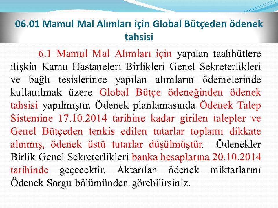 06.01 Mamul Mal Alımları için Global Bütçeden ödenek tahsisi 6.1 Mamul Mal Alımları için yapılan taahhütlere ilişkin Kamu Hastaneleri Birlikleri Genel
