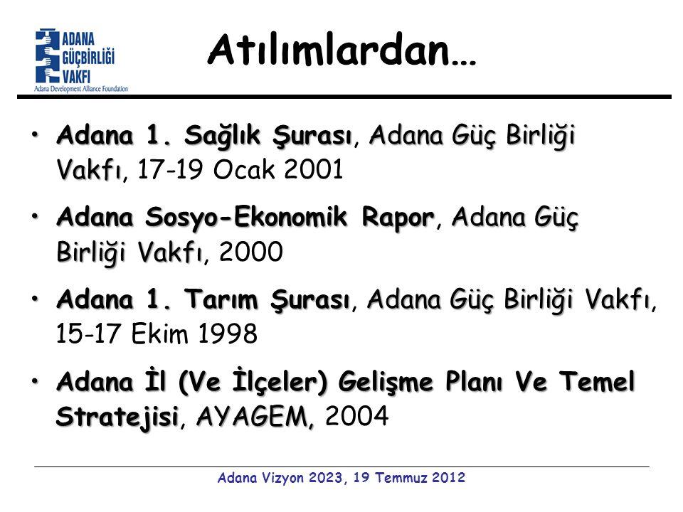 Atılımlardan… Adana 1. Sağlık ŞurasıAdana Güç Birliği VakfıAdana 1.