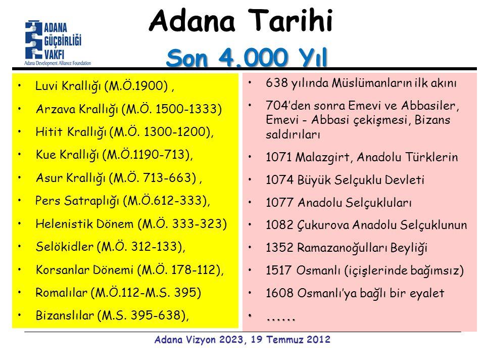 Adana Tarihinden Notlar… Yol Üzerinde Olması Hep Farklı Toplumları Getirmiş Tarihin Her Döneminde Bir Cazibe Merkezi Olmuş Farklı Medeniyetler Bu Topraklarda Yaşamış Kuvvetli Olan Kalmış Müslümanlık ile birlikte 700'lerde Araplar ve Türkler gelmişMüslümanlık ile birlikte 700'lerde Araplar ve Türkler gelmiş Adana Vizyon 2023, 19 Temmuz 2012