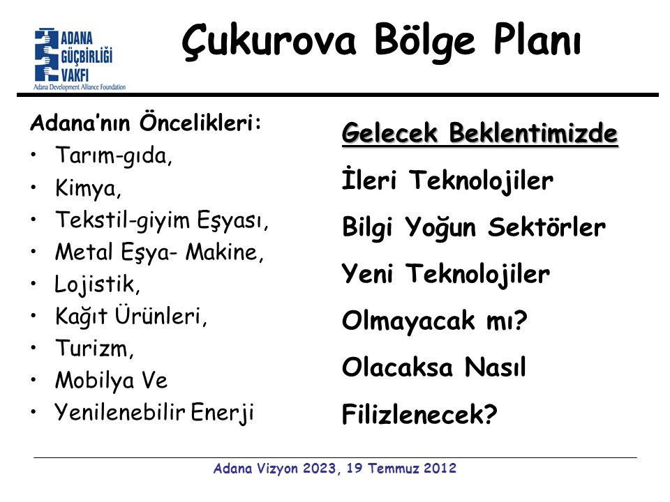 Çukurova Bölge Planı Adana'nın Öncelikleri: Tarım-gıda, Kimya, Tekstil-giyim Eşyası, Metal Eşya- Makine, Lojistik, Kağıt Ürünleri, Turizm, Mobilya Ve Yenilenebilir Enerji Adana Vizyon 2023, 19 Temmuz 2012 Gelecek Beklentimizde İleri Teknolojiler Bilgi Yoğun Sektörler Yeni Teknolojiler Olmayacak mı.