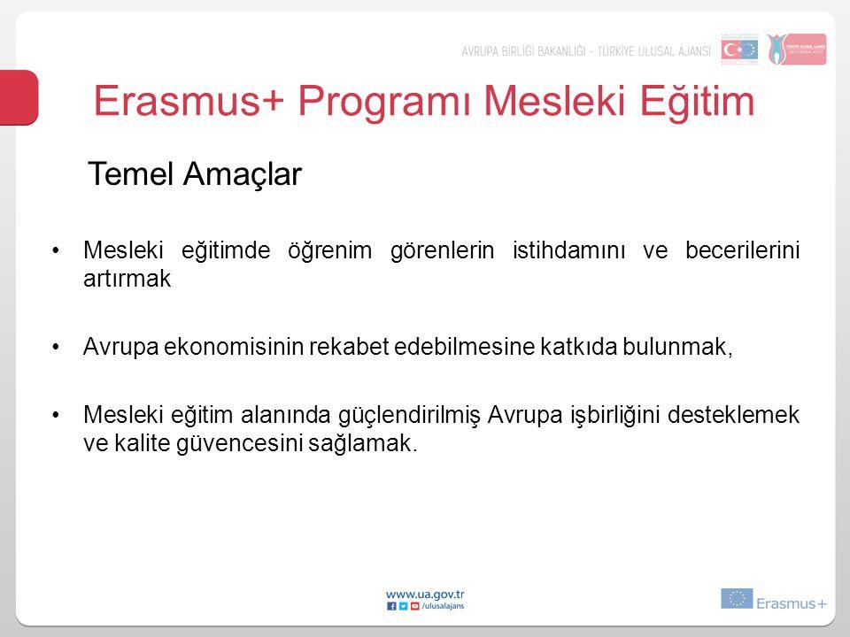 Erasmus+ Programı Mesleki Eğitim Temel Amaçlar Mesleki eğitimde öğrenim görenlerin istihdamını ve becerilerini artırmak Avrupa ekonomisinin rekabet ed