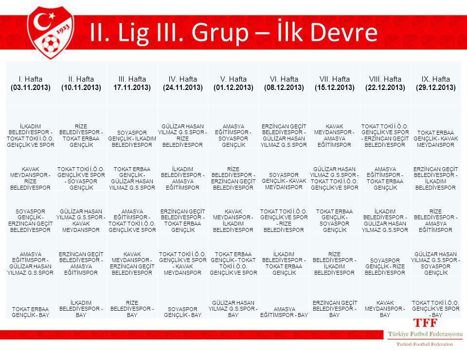 II.Lig III. Grup – İlk Devre KAVAK MEYDANSPOR0TOKAT TOKİ İ.Ö.O.