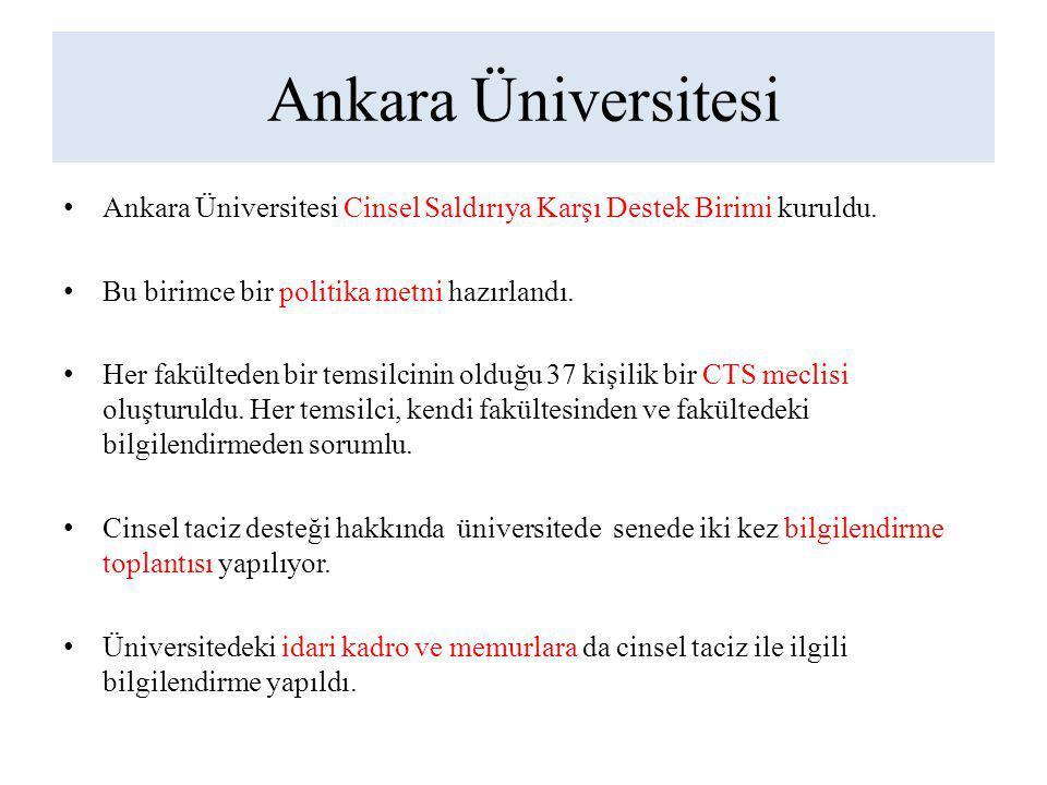 Ankara Üniversitesi Ankara Üniversitesi Cinsel Saldırıya Karşı Destek Birimi kuruldu.