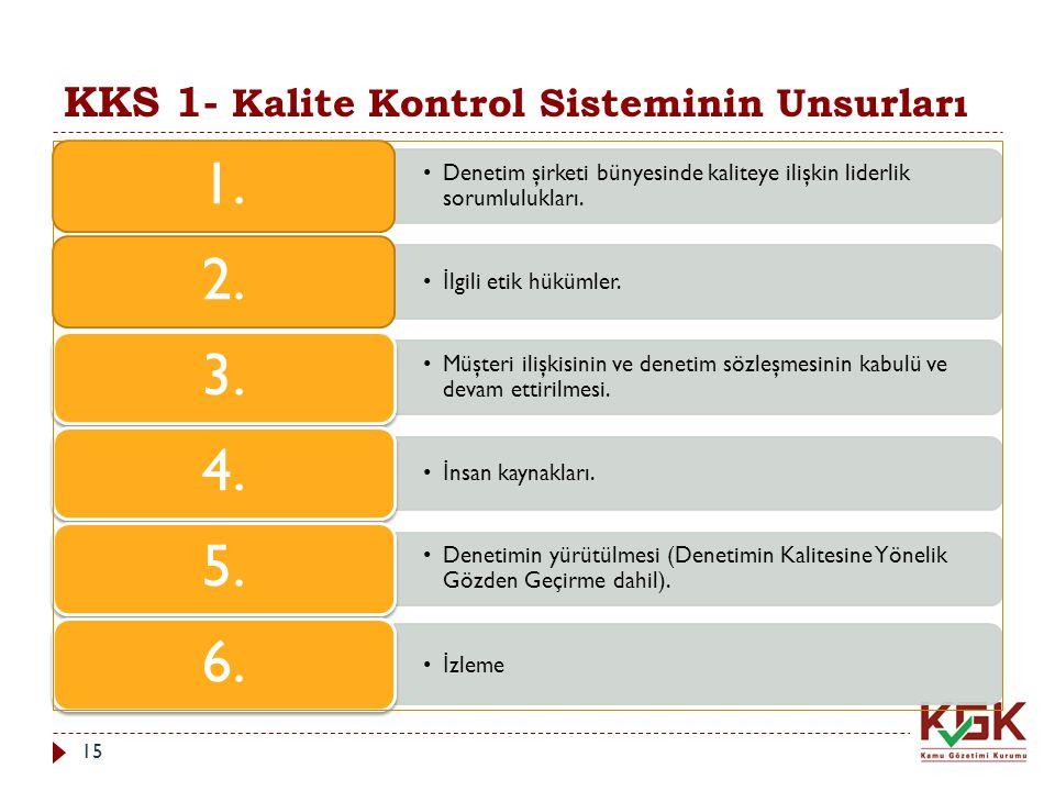 KKS 1- Kalite Kontrol Sisteminin Unsurları 15 Denetim şirketi bünyesinde kaliteye ilişkin liderlik sorumlulukları. 1. İ lgili etik hükümler. 2. Müşter