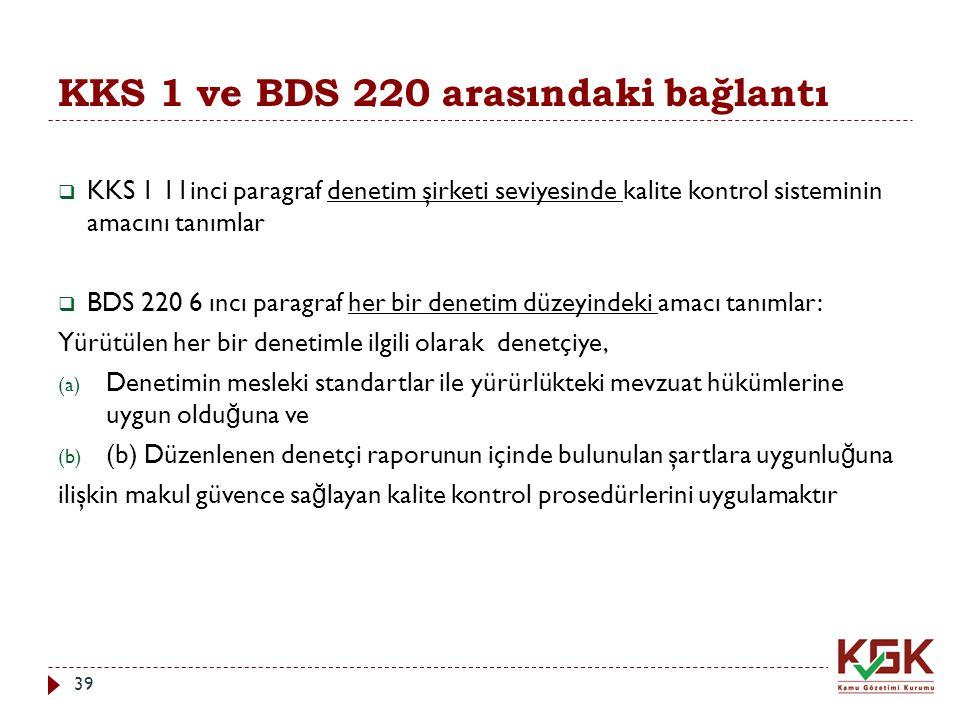 KKS 1 ve BDS 220 arasındaki bağlantı 39  KKS 1 11inci paragraf denetim şirketi seviyesinde kalite kontrol sisteminin amacını tanımlar  BDS 220 6 ınc