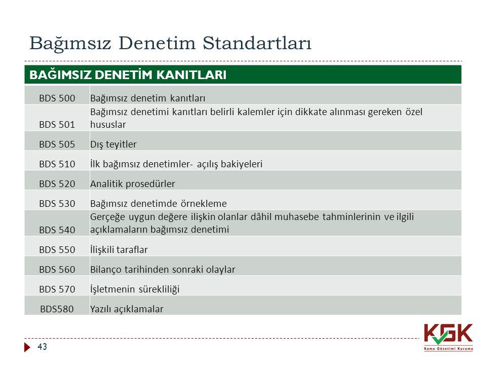 Bağımsız Denetim Standartları BA Ğ IMSIZ DENET İ M KANITLARI BDS 500Bağımsız denetim kanıtları BDS 501 Bağımsız denetimi kanıtları belirli kalemler iç