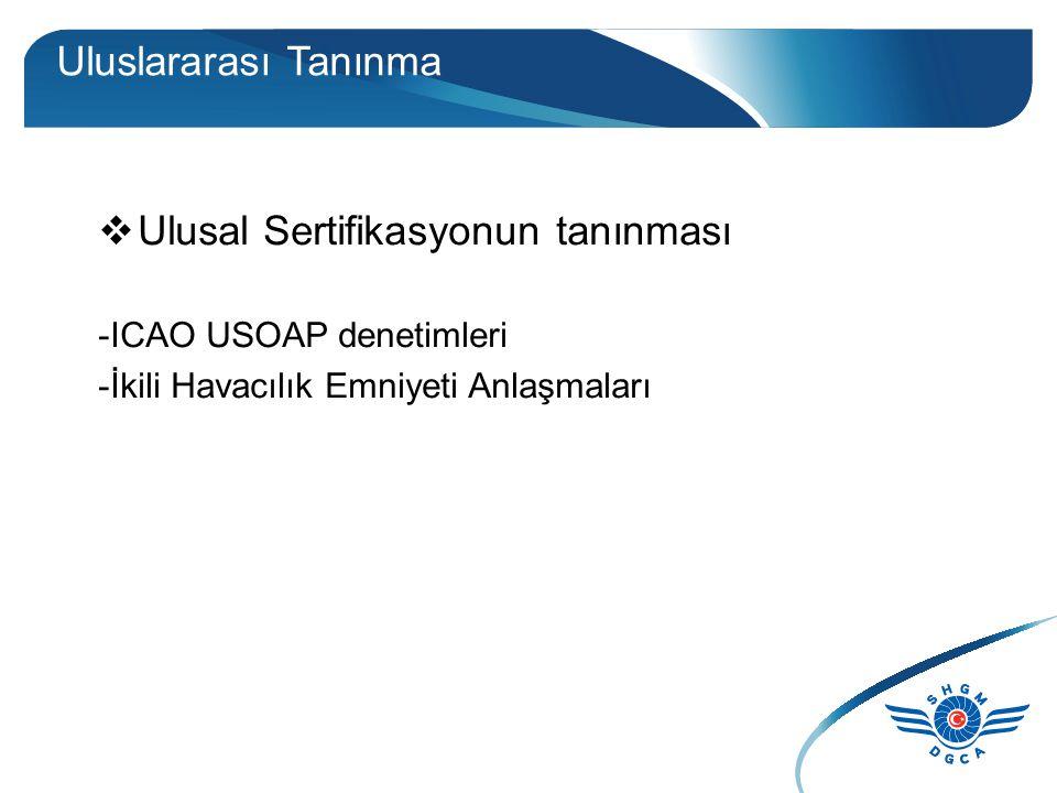 Uluslararası Tanınma  Ulusal Sertifikasyonun tanınması -ICAO USOAP denetimleri -İkili Havacılık Emniyeti Anlaşmaları
