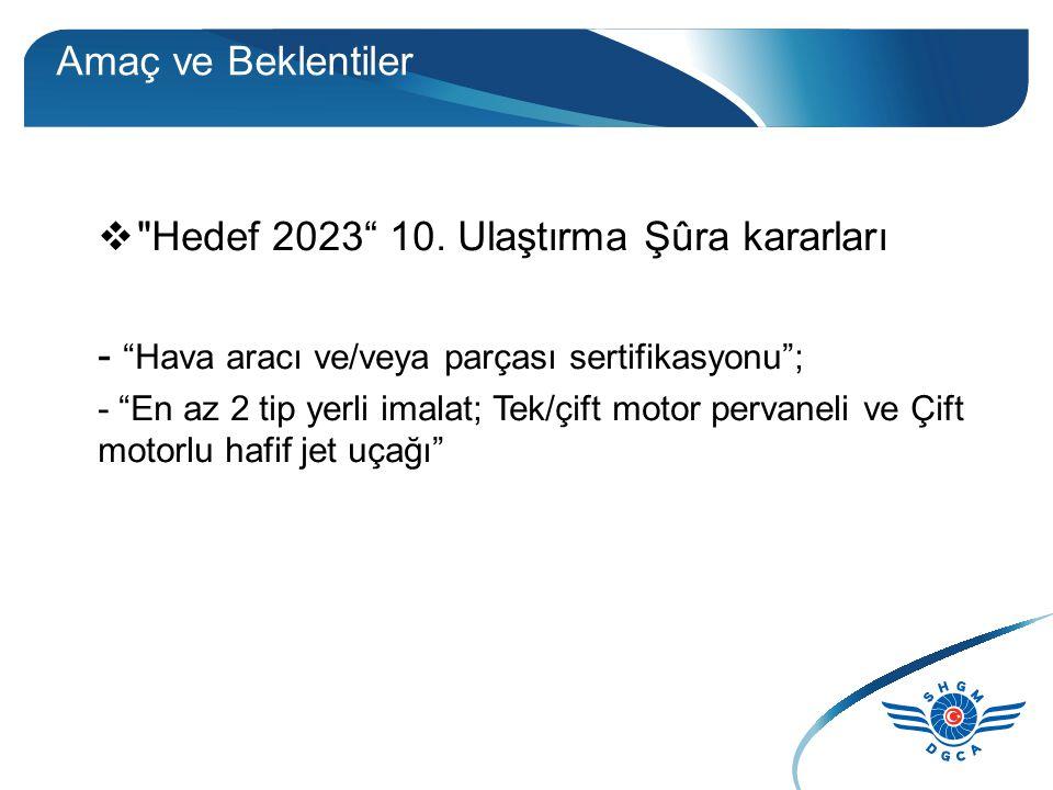 Amaç ve Beklentiler  Hedef 2023 10.