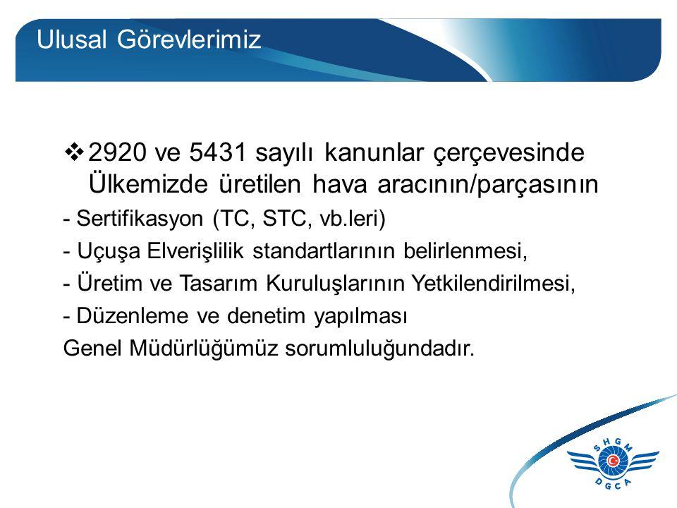 Ulusal Görevlerimiz  2920 ve 5431 sayılı kanunlar çerçevesinde Ülkemizde üretilen hava aracının/parçasının - Sertifikasyon (TC, STC, vb.leri) - Uçuşa Elverişlilik standartlarının belirlenmesi, - Üretim ve Tasarım Kuruluşlarının Yetkilendirilmesi, - Düzenleme ve denetim yapılması Genel Müdürlüğümüz sorumluluğundadır.