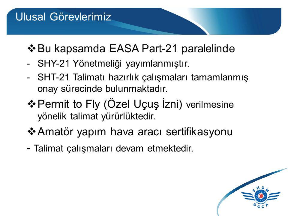 Ulusal Görevlerimiz  Bu kapsamda EASA Part-21 paralelinde -SHY-21 Yönetmeliği yayımlanmıştır. -SHT-21 Talimatı hazırlık çalışmaları tamamlanmış onay