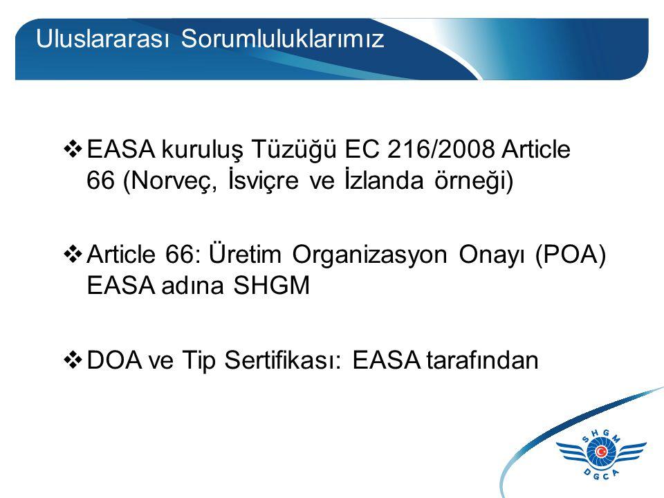Uluslararası Sorumluluklarımız  EASA kuruluş Tüzüğü EC 216/2008 Article 66 (Norveç, İsviçre ve İzlanda örneği)  Article 66: Üretim Organizasyon Onayı (POA) EASA adına SHGM  DOA ve Tip Sertifikası: EASA tarafından