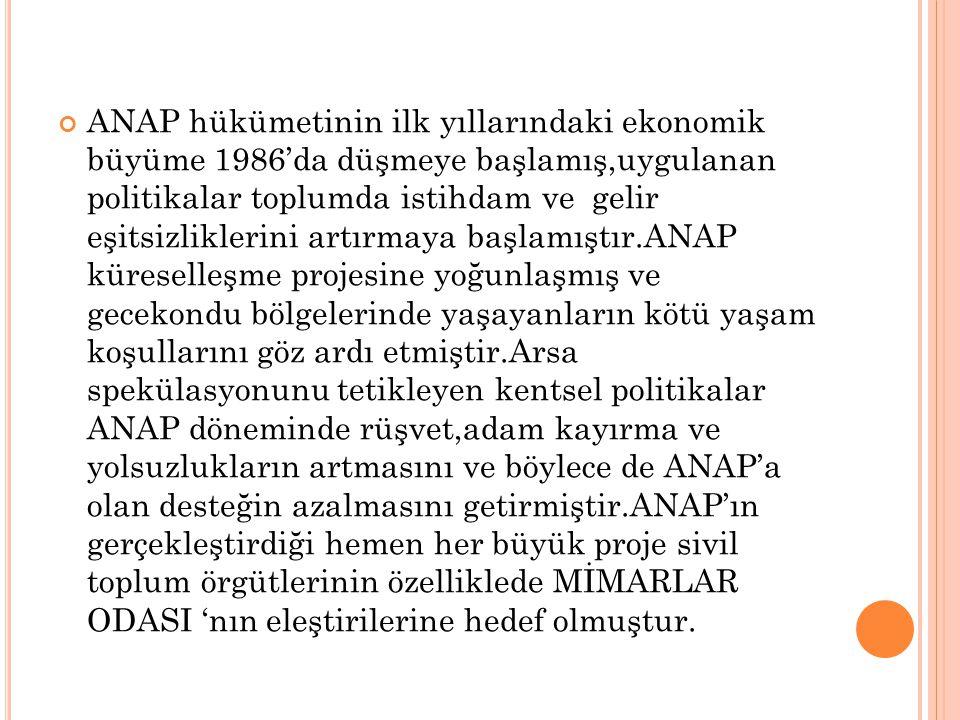 ANAP hükümetinin ilk yıllarındaki ekonomik büyüme 1986'da düşmeye başlamış,uygulanan politikalar toplumda istihdam ve gelir eşitsizliklerini artırmaya