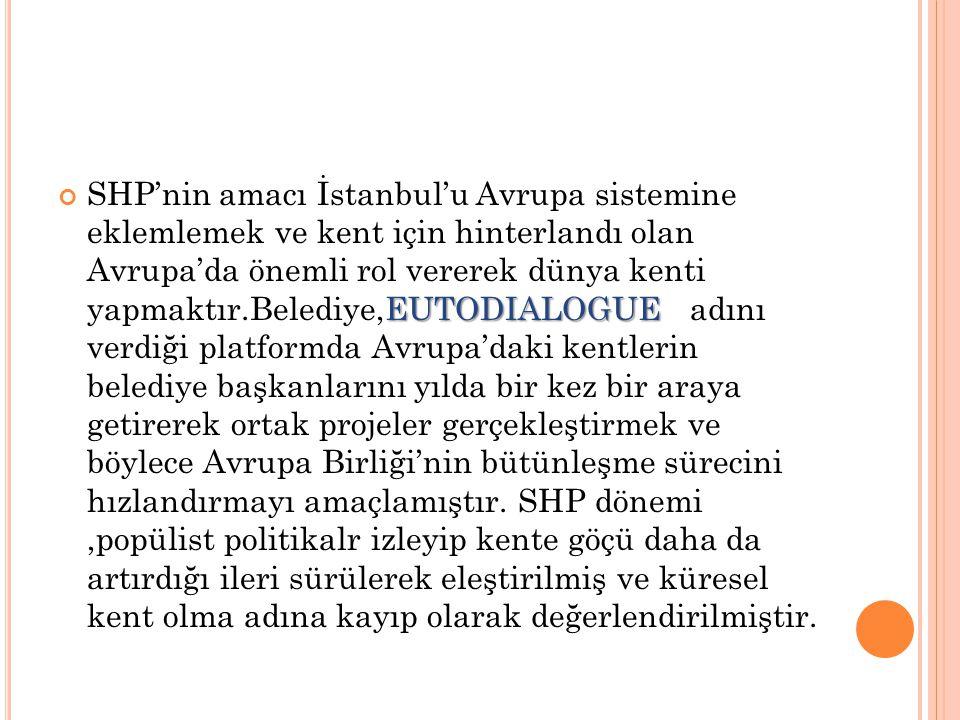 EUTODIALOGUE SHP'nin amacı İstanbul'u Avrupa sistemine eklemlemek ve kent için hinterlandı olan Avrupa'da önemli rol vererek dünya kenti yapmaktır.Bel