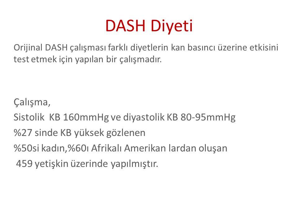 DASH Diyeti Orijinal DASH çalışması farklı diyetlerin kan basıncı üzerine etkisini test etmek için yapılan bir çalışmadır. Çalışma, Sistolik KB 160mmH