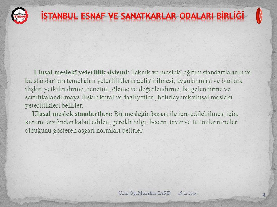 16.12.2014 15 Uzm.Öğr.Muzaffer GARİP MYK Meslekî Yeterlilik Sertifikası Neden Önemli.